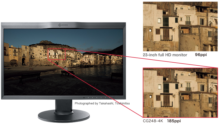 EIZO ColorEdge CG248